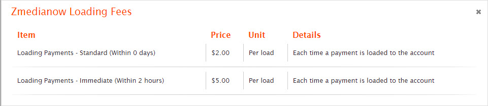 Payoneer loading fee